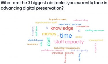 Biggest obstacles currently face in advancing digital preservation | © Graphic produced by Mentimeter (https://www.mentimeter.com/)